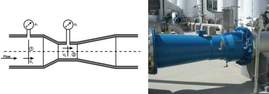 ventürimetre debi ölçüm cihazları