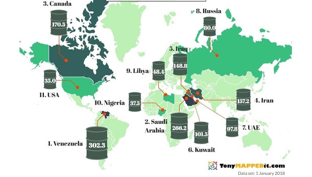 Petrol Rezervi En Çok Ülkeler