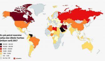 Petrol Rezervi Haritası