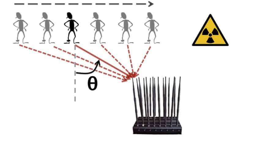 wifi sinyalleri radyasyon yayar mı